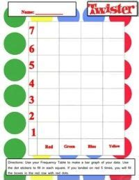 twister graph  images graphing math graphing