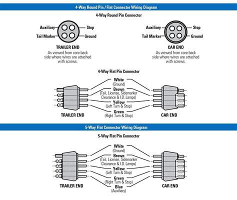 4 pin trailer wiring diagram wires wiring diagram
