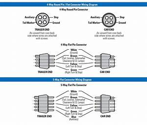 4 Flat Trailer Wiring Diagram Direct