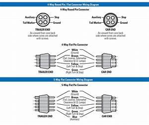 Led 4 Pin Wiring Diagram 26612 Archivolepe Es