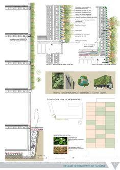 lid infiltration facility calculator aka rain garden