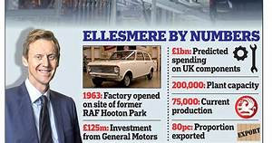 Ellesmere Port car factory was 'driven to the brink ...