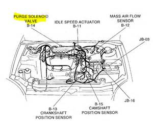 I Have A 2004 Kia Optima  When I Pump Gas  U0026 Replace The Gas Cap  It Wont Crank Unless I Pump The