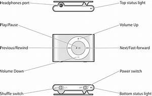 Apple Ipod Shuffle 2nd Gen Blueprints Free
