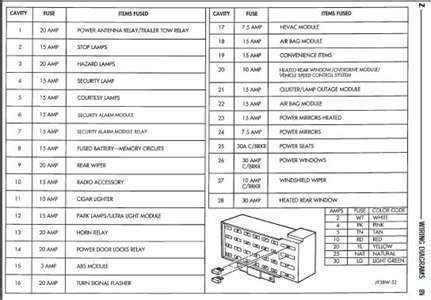 1999 2004 Jeep Grand Interior Fuse Box Diagram by 96 Jeep Grand Interior Lights Fuse