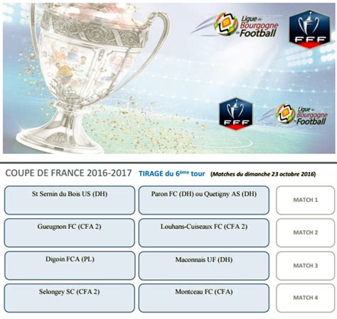 Coupe de france 2019/2020 standings, scores, results. Coupe de France (6ème Tour) - Charolais News Charolais News
