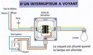 Cabler Un Va Et Vient : comment raccorder un interrupteur ~ Voncanada.com Idées de Décoration