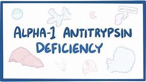 Alpha-1 antitrypsin deficiency- causes, symptoms ...