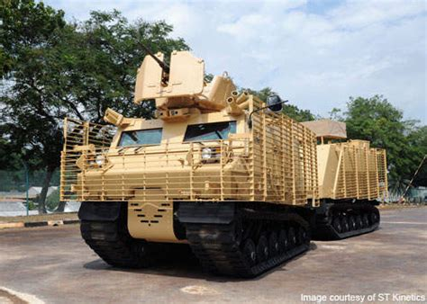 Warthog / Bronco All-terrain Tracked Carrier