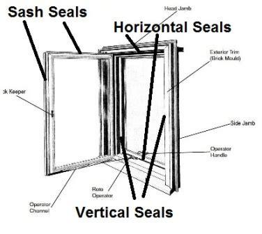 caradco window sash replacement  lowe glass biltbest window parts