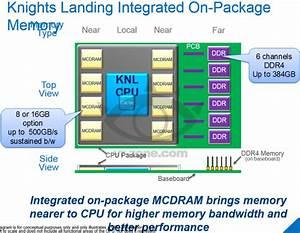 Intel Unveils 72