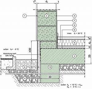 Sauberkeitsschicht Unter Bodenplatte : d mmung bodenplatte ~ Frokenaadalensverden.com Haus und Dekorationen