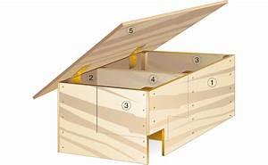 Futterhaus Für Vögel Selber Bauen : igelhaus bauen futterhaus nisthilfen ~ Whattoseeinmadrid.com Haus und Dekorationen