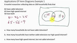 Solving Word Problems With Venn Diagrams Two Sets