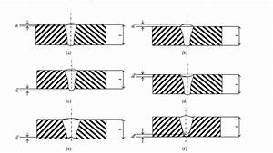 Geometrical Imperfection Considered For The Analysis   A  Weld Undercut