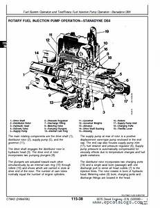 John Deere Series 400 6076 Diesel Engines Pdf Manual
