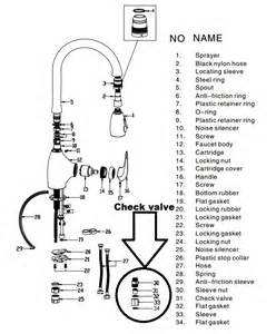 what is a backflow prevneter check valve ano inc blog