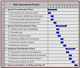 Images of Security Audit Checklist For A Physical Site