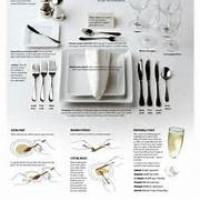 Fine Dining Table Service Rules by Dining Etiquette 101