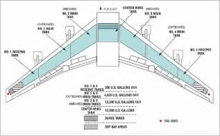 similiar 747 engine diagram keywords boeing 747 400 wiring diagram wiring diagram website