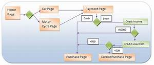 Asp Net Page Navigation Using Workflow 4 0