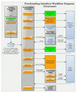 Related Keywords  U0026 Suggestions For Interface Diagram