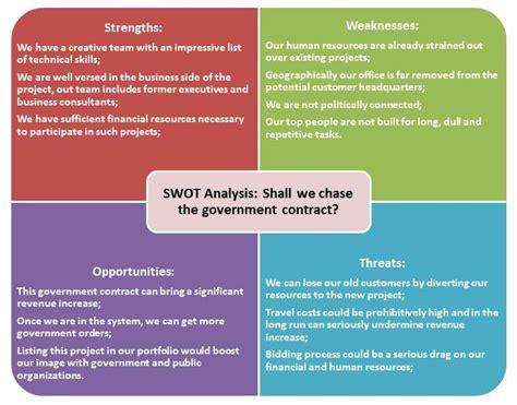resume template free download 2015 cartoons swot analysis powerpoint template http webdesign14 com