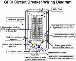 Ground Fault Breaker Wiring Diagram
