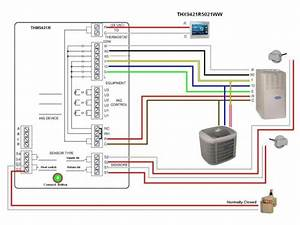 Carrier Infinity Control Thermostat Installation Manual Ac