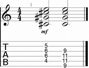 C Sharp Minor Guitar Chords  Basic Theory And Application