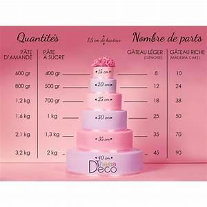 Deco Pate D Amande : p te d 39 amande blanche funcakes deco de g teau thema deco ~ Melissatoandfro.com Idées de Décoration