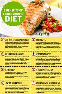 The Benefits of a High Protein Diet [Infographic] Protein Diet