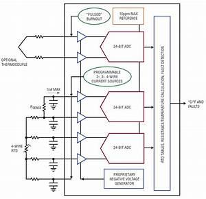 Drahtwiderstand Berechnen : exakte temperaturwerte dank multisensor mess ic ~ Themetempest.com Abrechnung