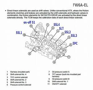 Transmission Repair Manuals Fw6a Gw6a