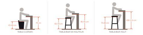 chaise de plan de travail hauteur standard plan de travail cuisine evtod