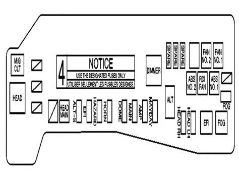 Pontiac Bonneville Fuse Box Diagram Wiring Forums