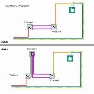 Eclairage Sans Branchement Electrique : lectricit clairage ajouter un point de commande installation lectrique clairage cave ~ Melissatoandfro.com Idées de Décoration