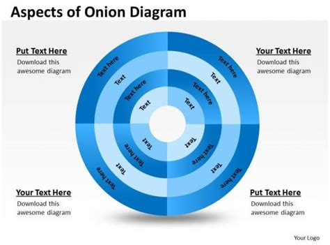 staged onion diagram powerpoint  pictures