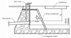 Design Of A Typical Forebay In Mhs  Micro Hydropower