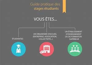 Guide Pratique Des Stages  U00e9tudiants