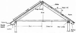 Simple Roof Detail Section