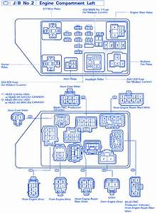 Toyota Camry L E 1997 Engine Fuse Box  Block Circuit Breaker Diagram