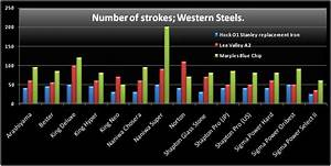 Metal Nifty Chart Waterstone Testing The Results Part I Tools From