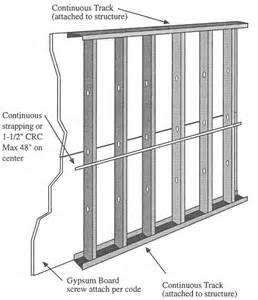 metal stud corner framing detail quotes