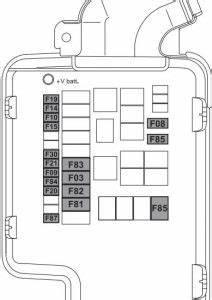 Alfa Romeo Mito Fuse Box Diagram
