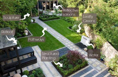 blog earth designs garden design  build