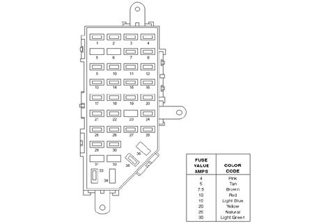 ford ranger xlt fuse panel diagram