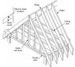 aframe house plans roof rafter calculator estimate length and costs of rafters