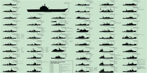 China Boat Menu by Every Ship In The Navy Business Insider