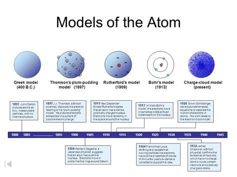 Models of the Atom - Dalton's model (1803) Greek model